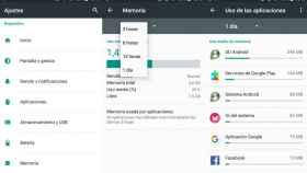 Así puedes ver el consumo de memoria RAM de tu Android