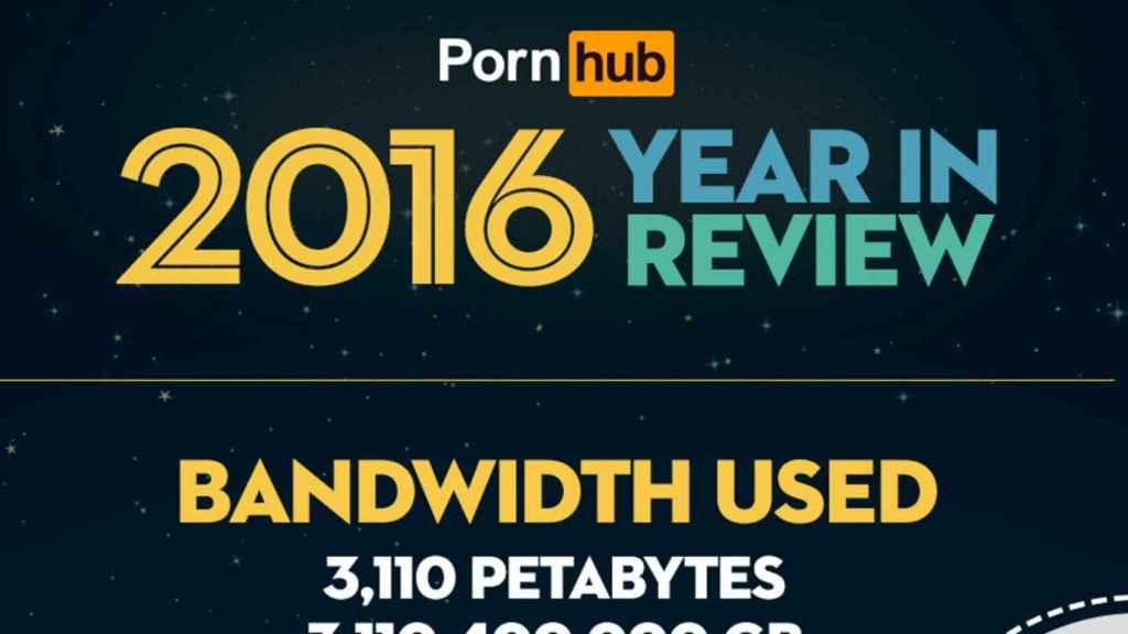 pornhub-estadisticas