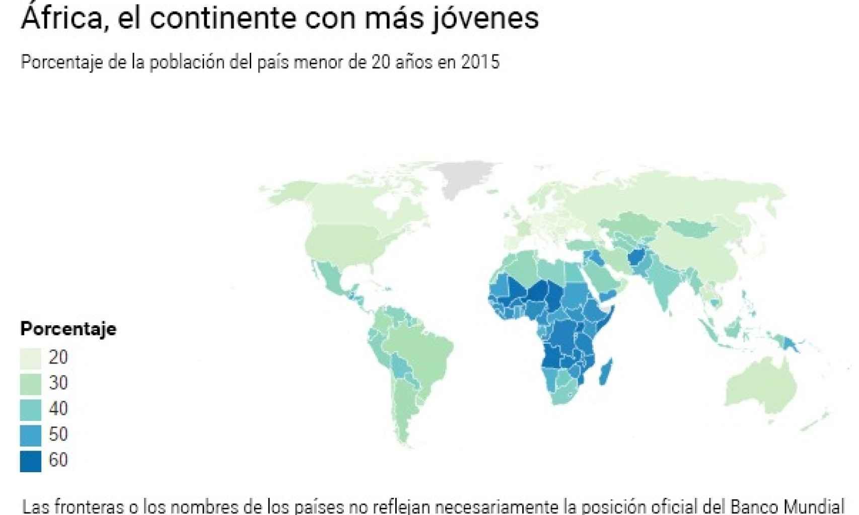 África es el continente con la población más joven del planeta.