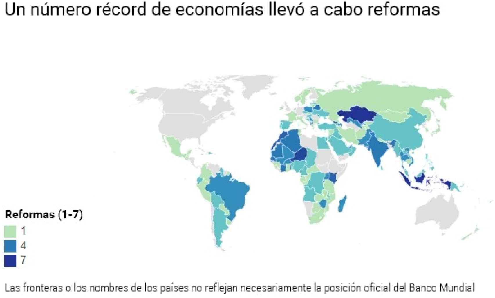 Los países están acometiendo cada vez más reformas económicas