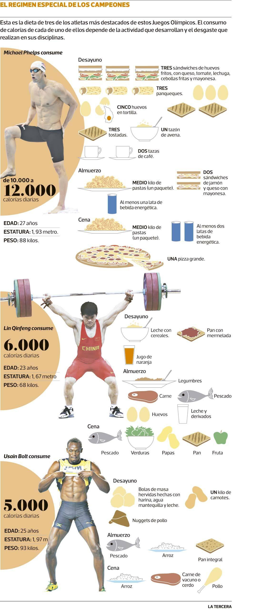 dietas-raras-deportistas