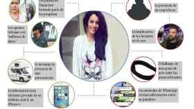 Diana Quer desapareció en la noche del 22 de agosto de 2016.