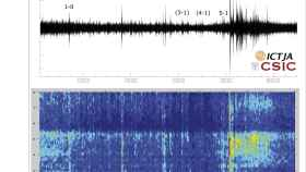 Los terremotos causados por los goles del Barça ante el PSG.
