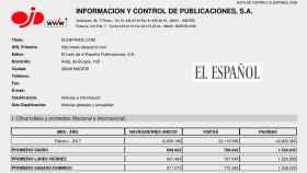 OJD certifica que El Español rozó los 13 millones de lectores en febrero