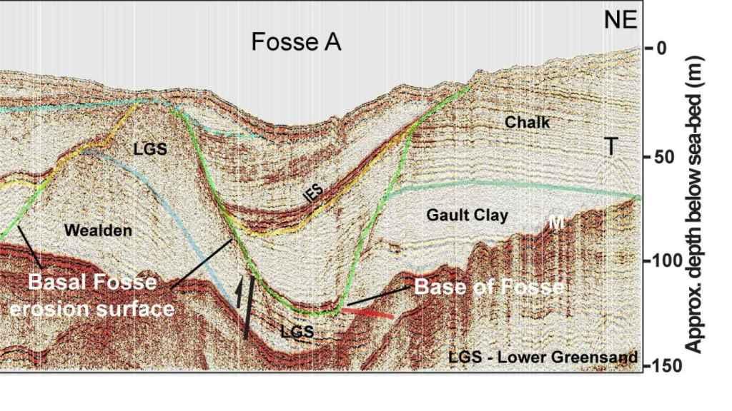 La fosa de sedimentos en el canal de la Mancha causados por la cascada