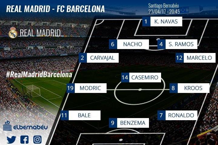 La alineación del Real Madrid: pendientes de Bale