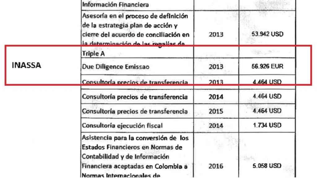 La 'due diligence' sobre Emissao también figura en el documento.