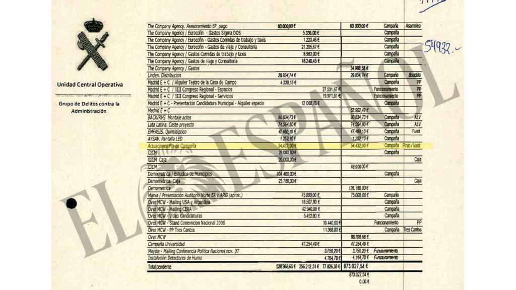 Documento de Beltrán Gutiérrez sobre gastos electorales de 2007.