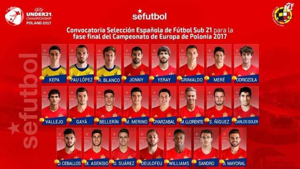 Lista de la selección sub-21.