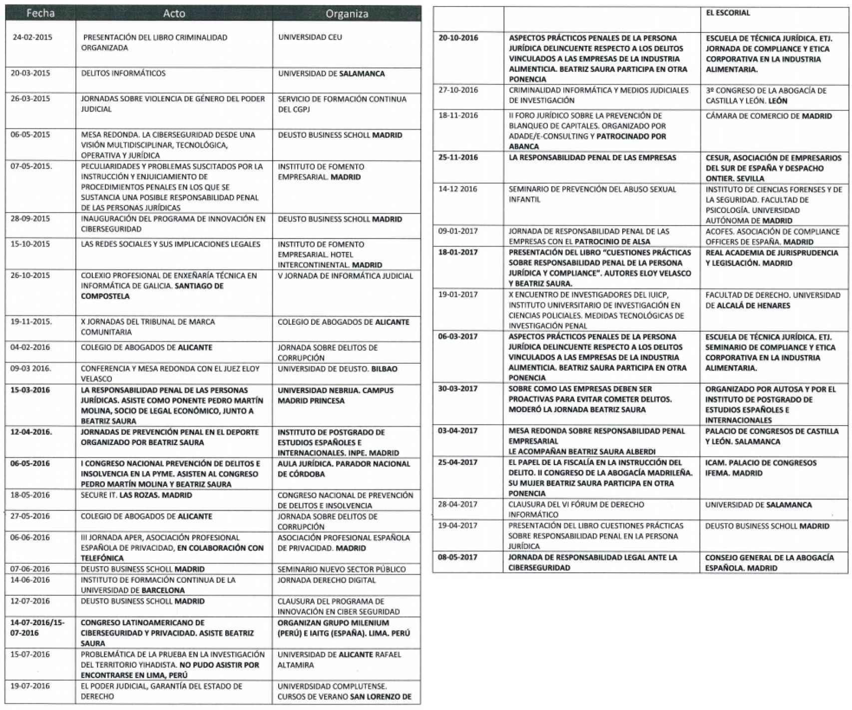 Calendario de actos en los que ha participado el juez Velasco desde 2015.
