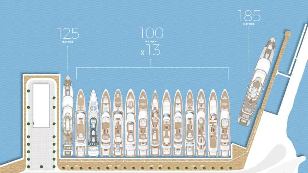 Croquis de la distribución de los yates en la nueva marina Sovren Ibiza.