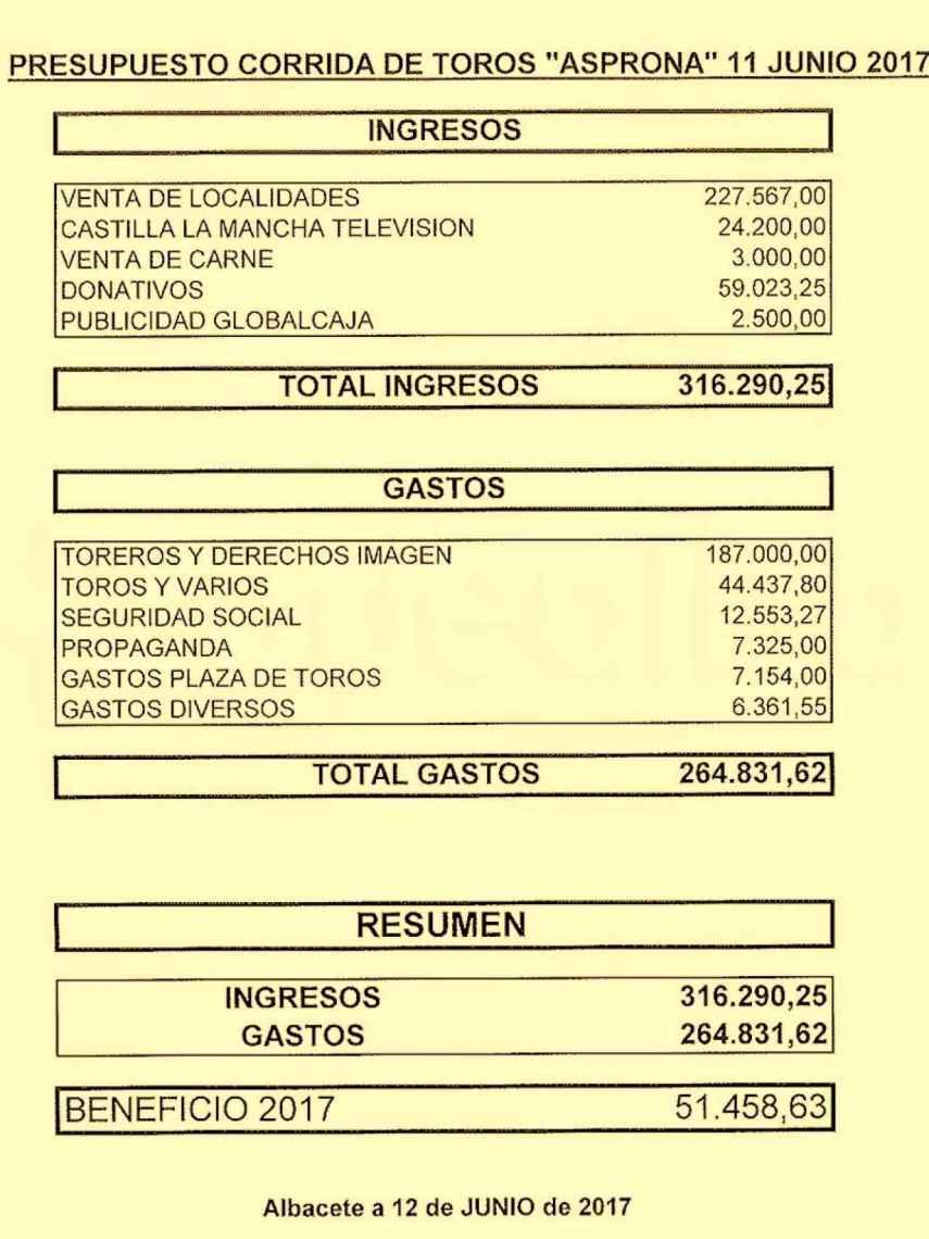 Cuentas oficiales de la corrida de toros de ASPRONA en 2017.