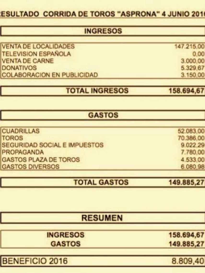 Cuentas oficiales de la corrida de ASPRONA en 2016.