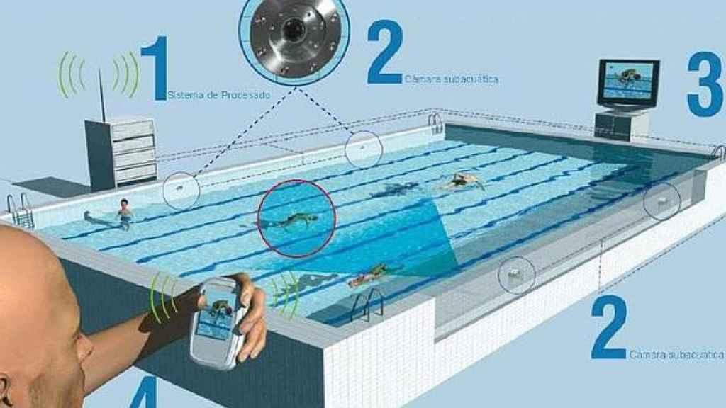 El sistema Poseidón es una ejemplo de como la tecnología puede hacerle frente al problema de los ahogamientos