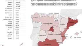 ¿Qué crímenes cometen más los españoles?