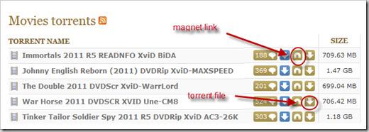 descargar magnet link