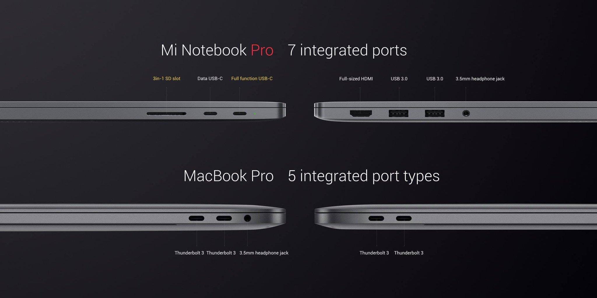 puertos mi notebook pro xiaomi