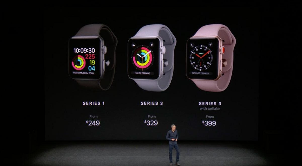 apple-watch-disponibilidad-2018