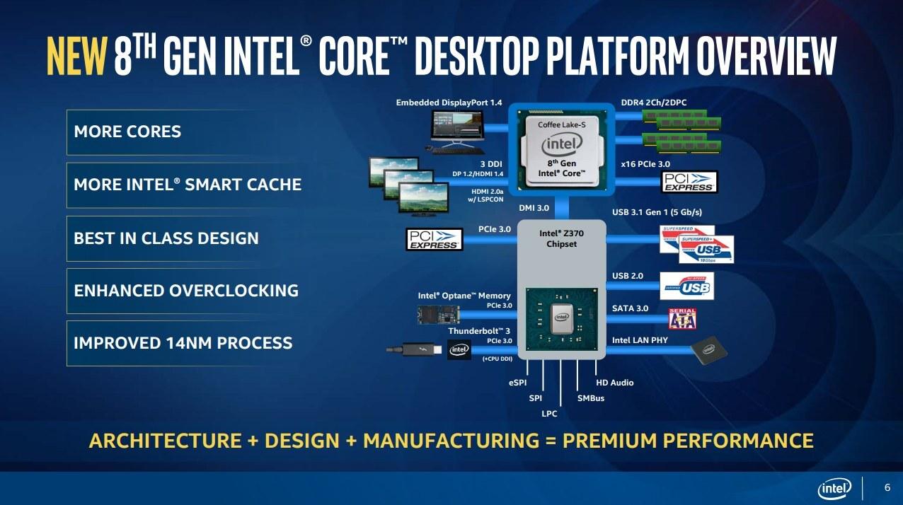 intel procesadores 8