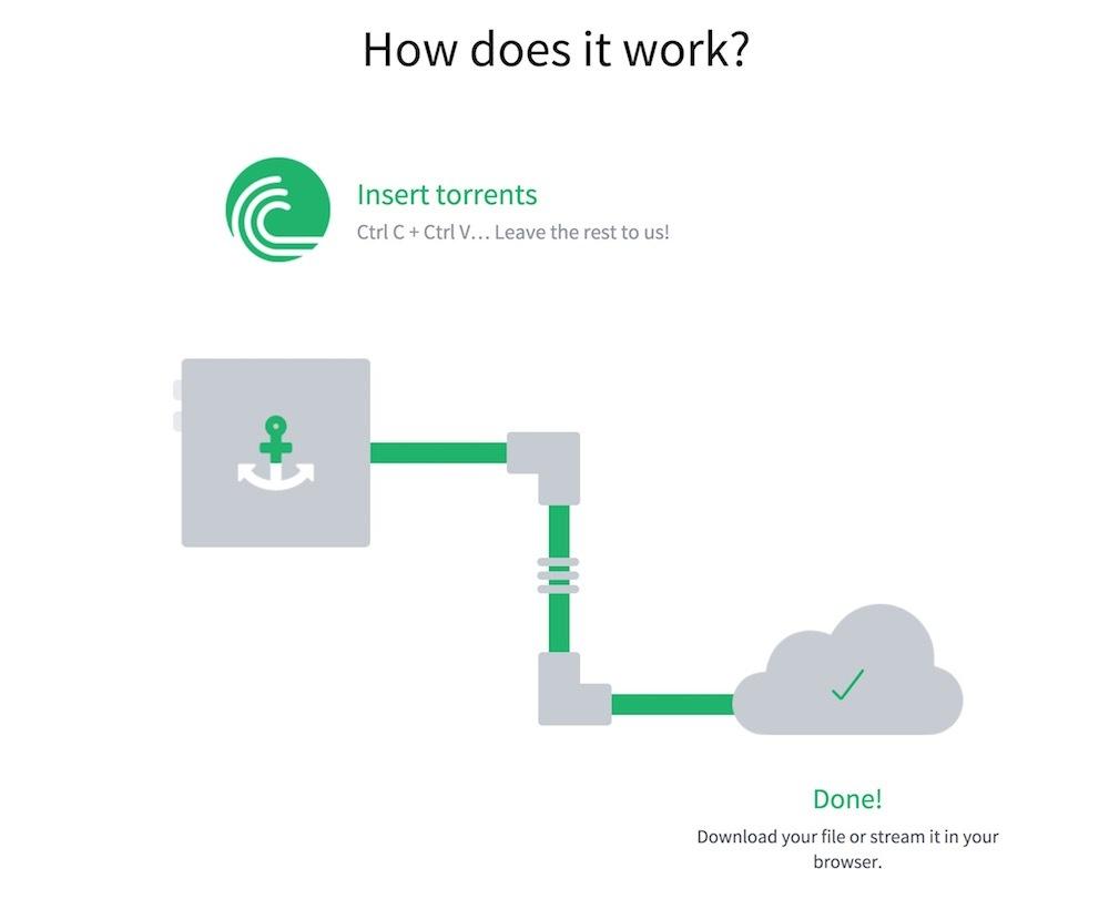 bitport torrent