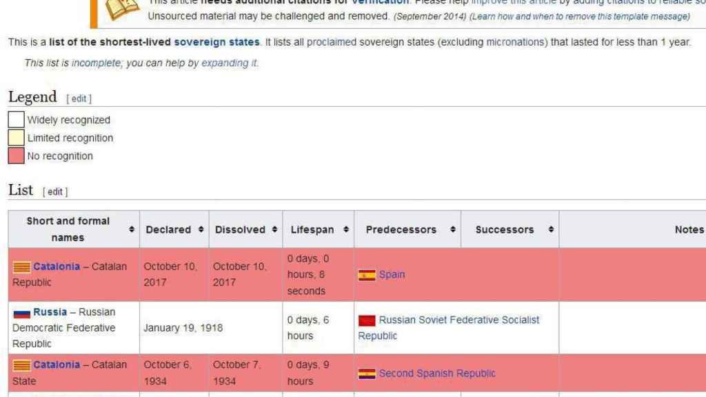 Imagen de la Wikipedia con la República de los 8 segundos