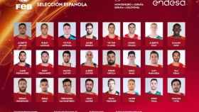 Los 24 convocados por Sergio Scariolo.