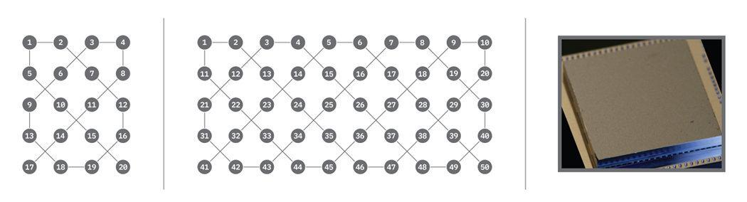 ibm chip cuantico 2