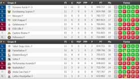 euroliga baloncesto 11