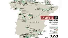 Valladolid-vuelta-ciclista-espana