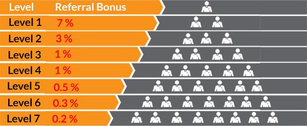 bitconnect estafa piramidal