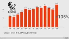 El Español comienza el año pulverizando su récord con 27,4 millones de usuarios