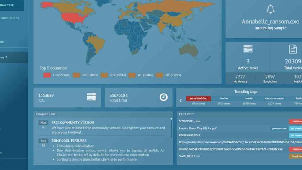 any.run comprobador de virus online pagina principal