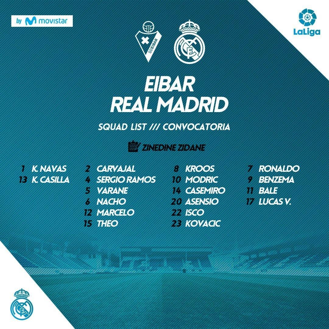 Convocatoria del Real Madrid contra el Eibar