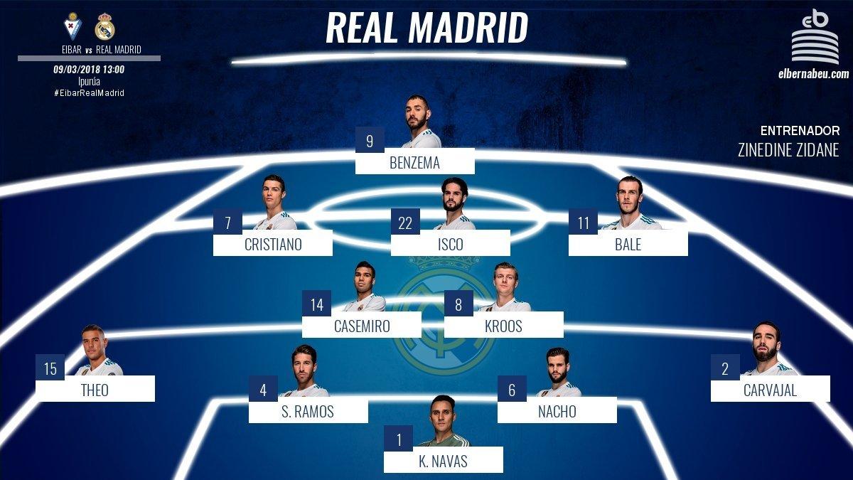 El once del Real Madrid ante el Eibar
