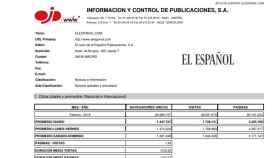 OJD certifica que EL ESPAÑOL duplicó sus usuarios únicos en febrero