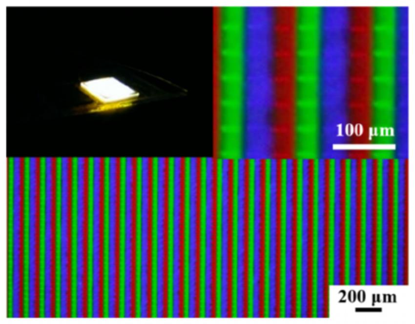 micrometro microled