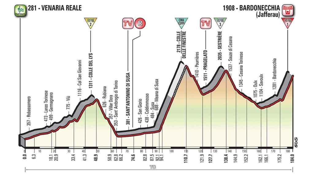 Etapa 19: Venaria Reale-Bardonecchia (25 de mayo, 184 km).