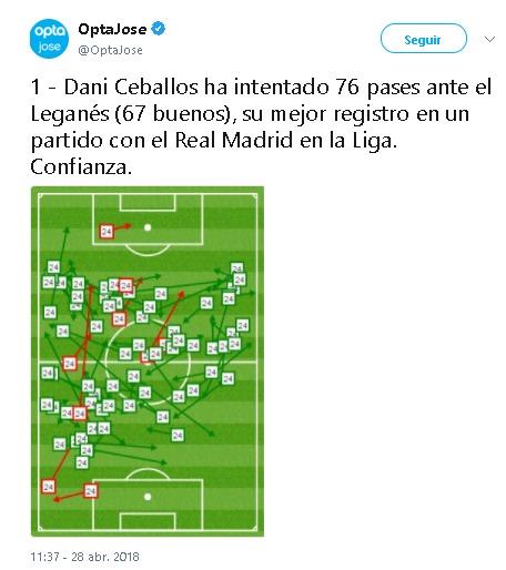 Ceballos firma su mejor partido en el Real Madrid