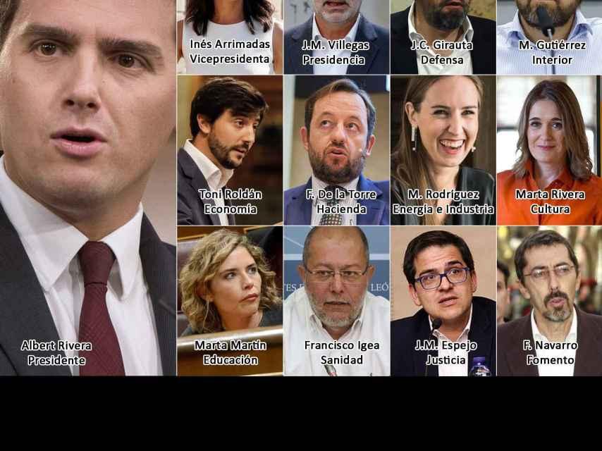 Cuadro de los miembros de Ciudadanos que forman el equipo 'presidenciable' y su área de