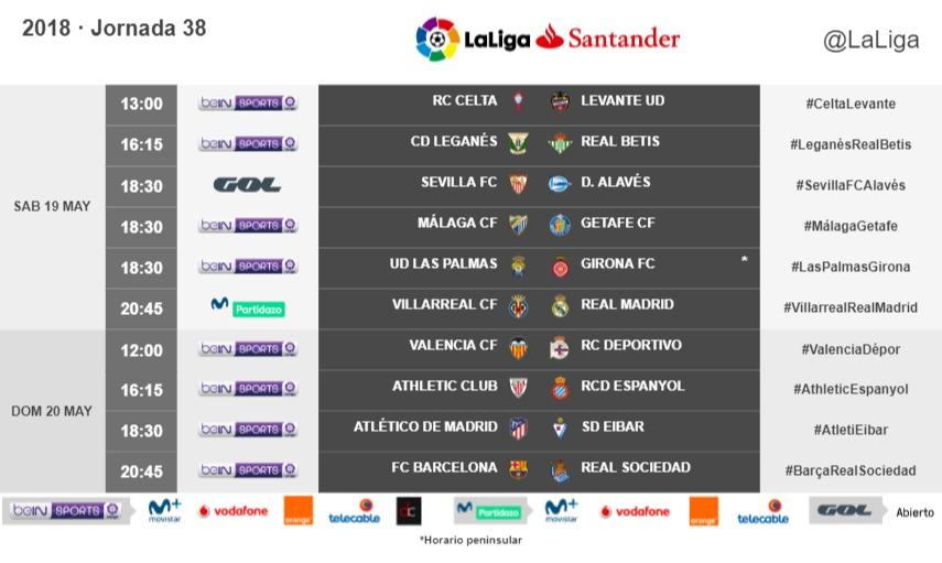 Modificación en el horario del Villarreal - Real Madrid