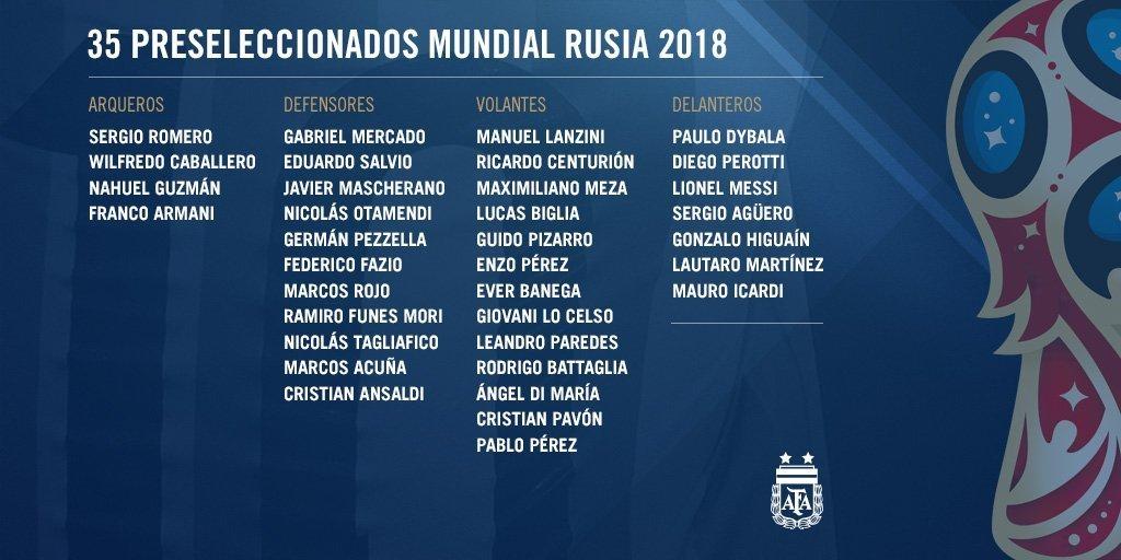Icardi y Dybala, preseleccionados por Argentina para Rusia