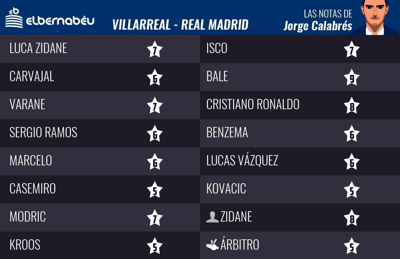 Las notas del Villarreal - Real Madrid por Jorge Calabrés