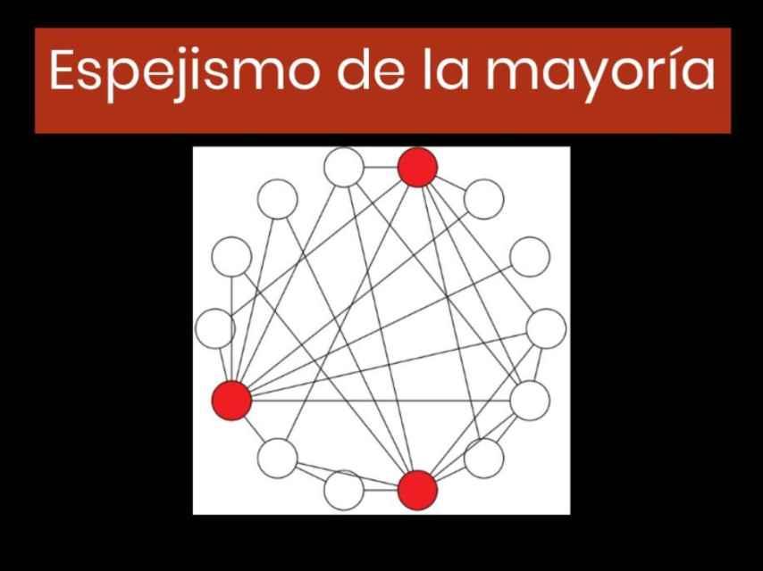 oEste grafo representa el espejismo de la mayoría. Los puntos serían personas y las de color rojo, las influencers. Las líneas representan las relaciones entre esa comunidad.