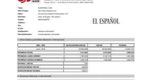OJD consolida la tendencia récord de El Español, con 32,3 millones de usuarios únicos