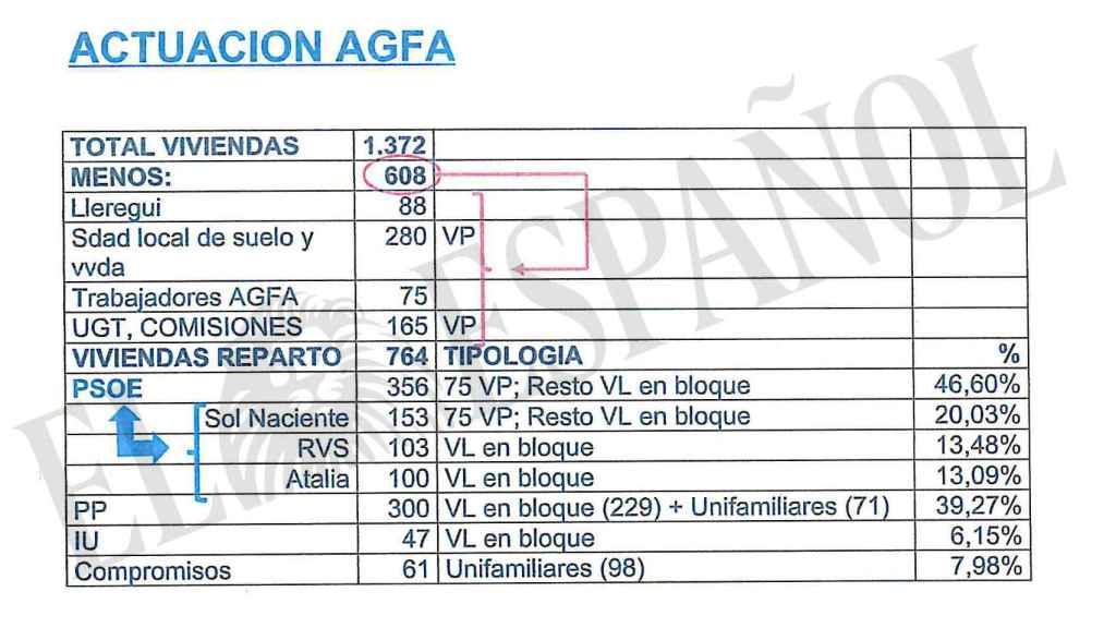 Documento que refleja el presunto reparto de viviendas públicas en Aranjuez.