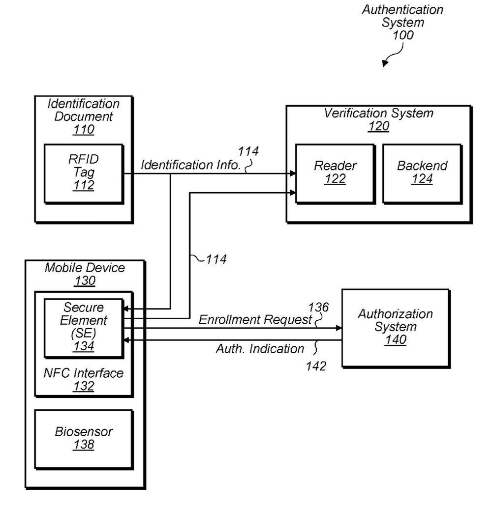 patente apple dni pasarpote iphone