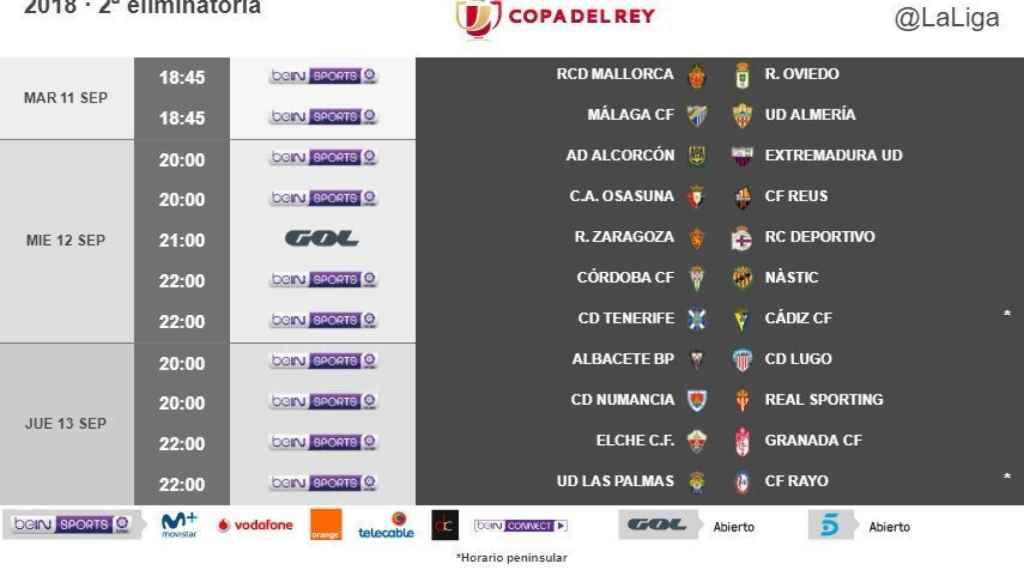 Horarios de la segunda ronda de Copa del Rey 2018/2019