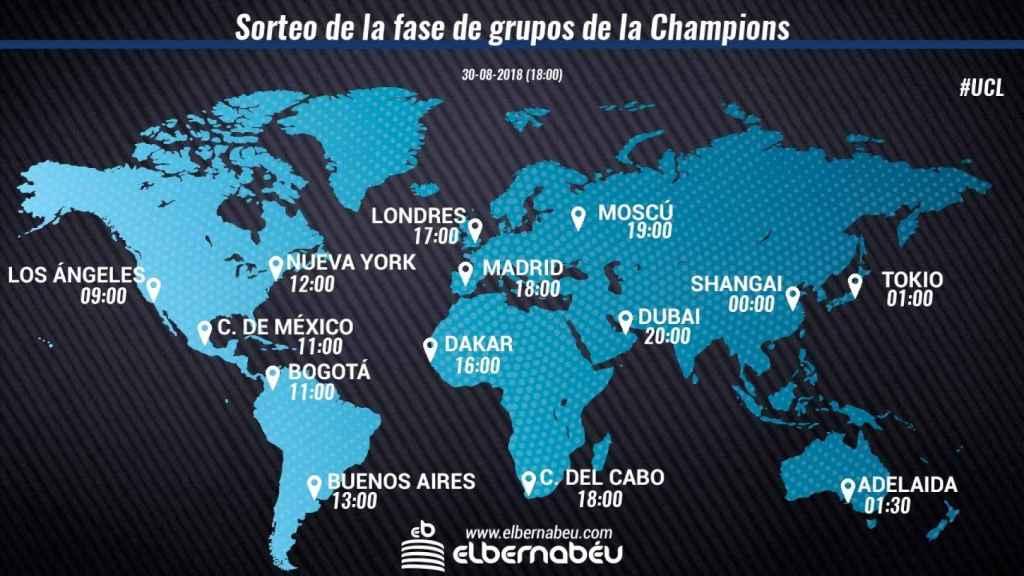 Horario del sorteo de la fase de grupos de la Champions