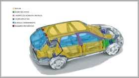 Los distintos materiales que se emplea en el blindaje de vehículos.