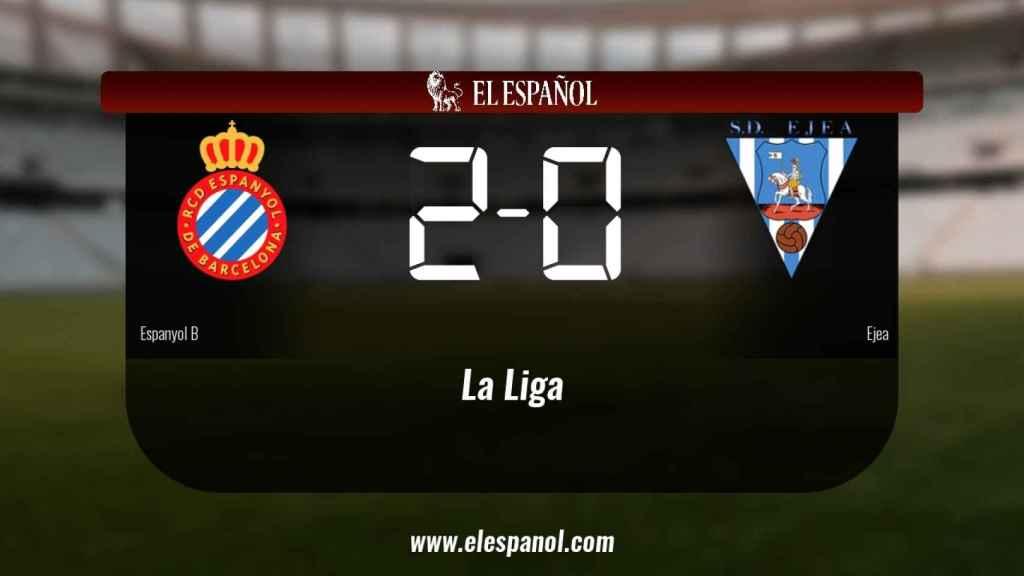 Los tres puntos se quedaron en casa: Espanyol B 2-0 Ejea